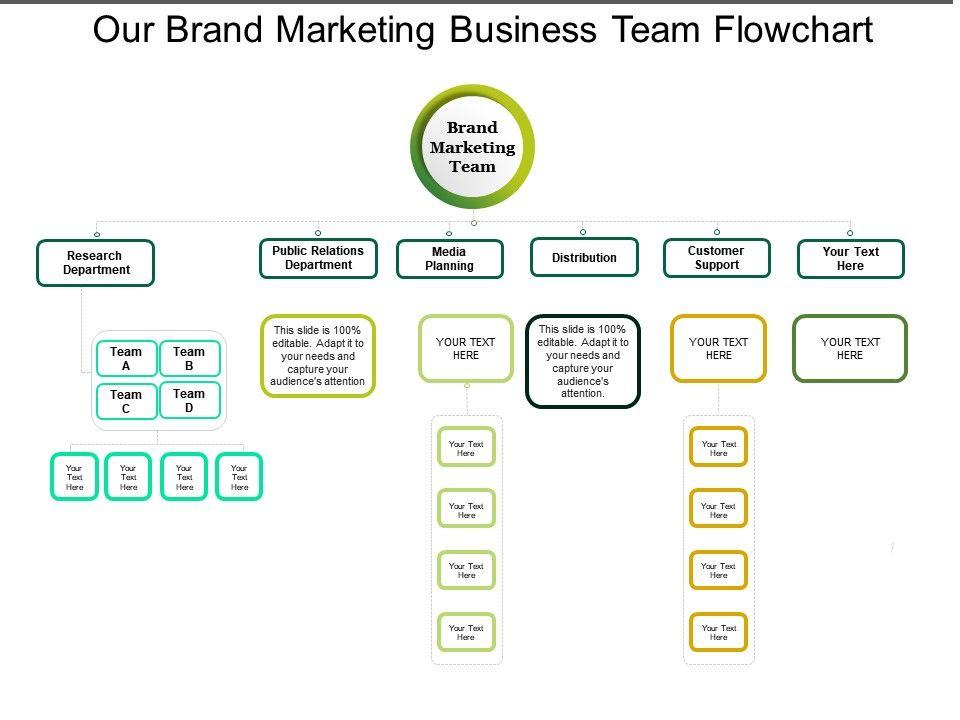 our_brand_marketing_business_team_flowchart_Slide01
