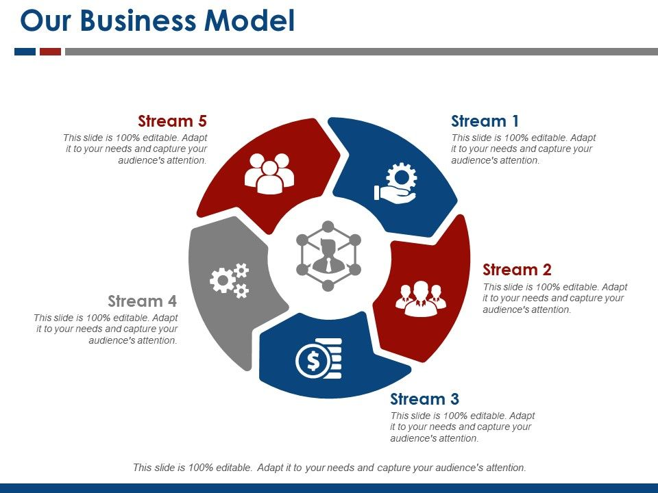 Our Business Model Example Ppt Presentation | PowerPoint Templates Download | PPT Background ...