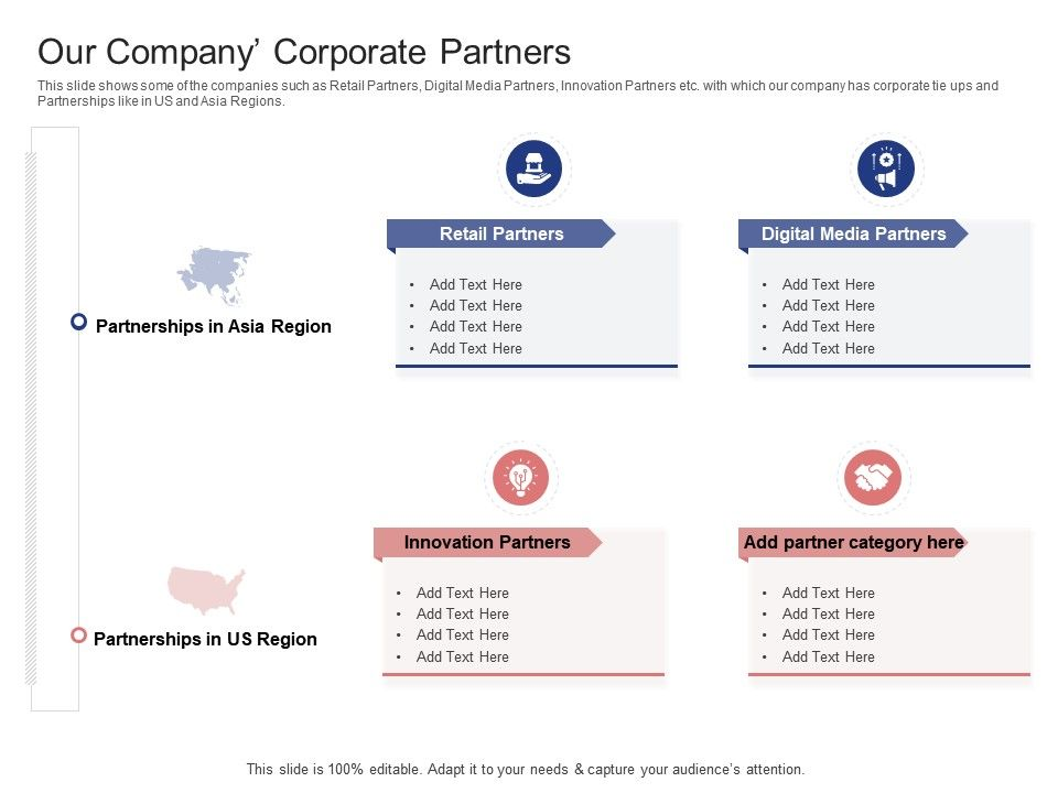 Our Company Corporate Partners Stock Market Launch Banking Institution Ppt Pictures Files