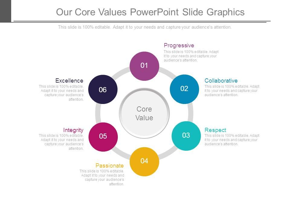 our core values powerpoint slide graphics templates powerpoint
