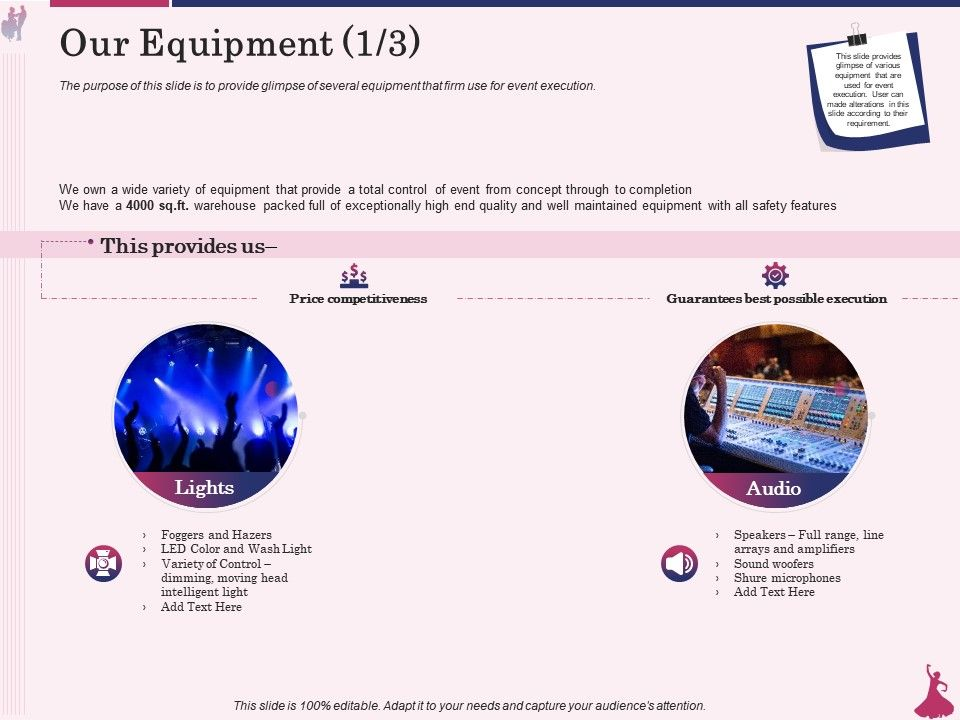 Our Equipment Price Competitiveness Ppt Powerpoint Presentation Model Slides