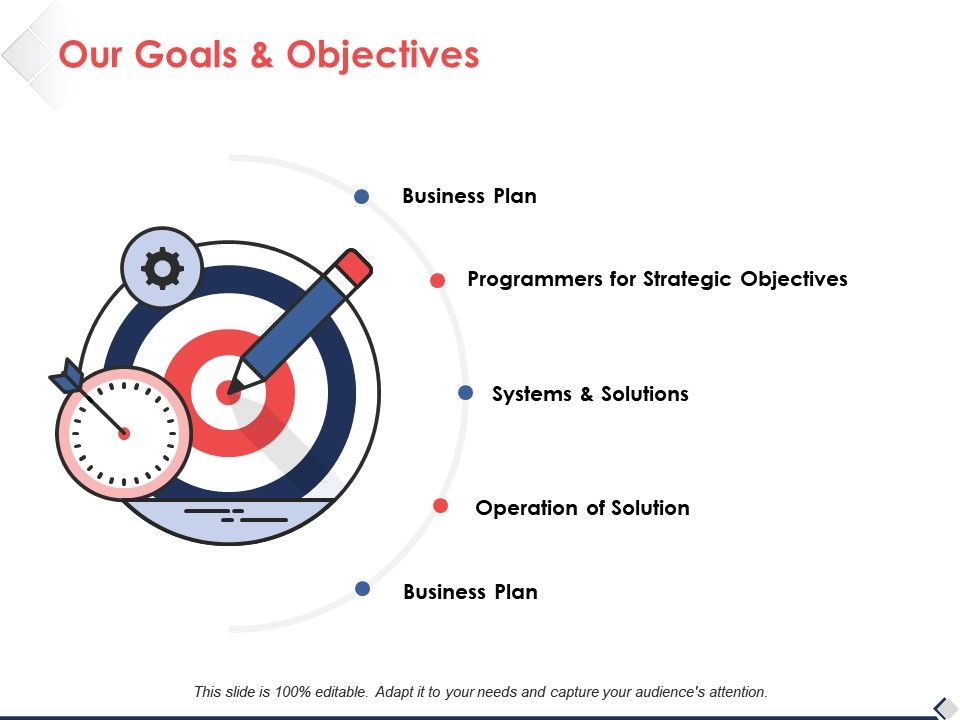 Our Goals And Objectives Ppt Pictures Design Ideas ...