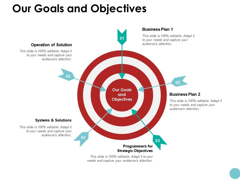 Our Goals And Objectives Ppt Powerpoint Presentation Icon Inspiration