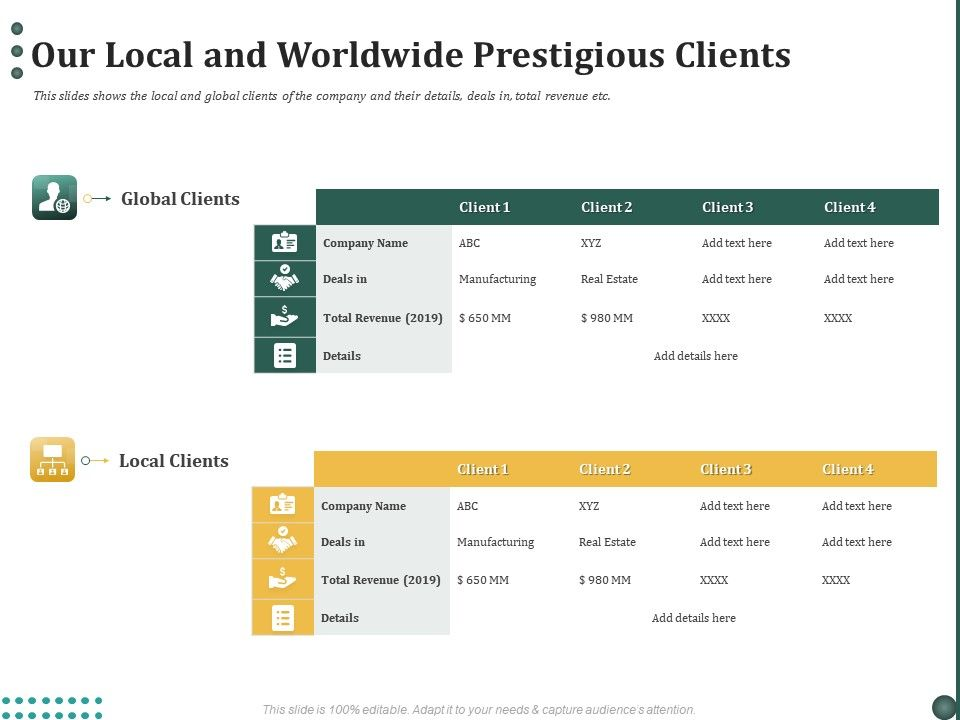 Our Local And Worldwide Prestigious Clients Ppt Powerpoint Presentation Topics