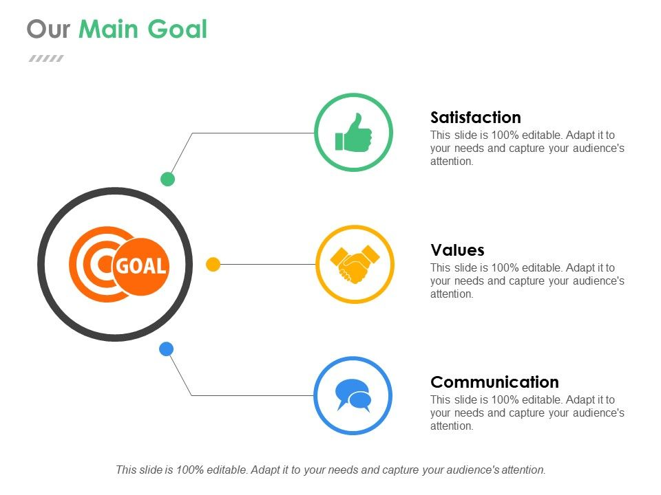 our_main_goal_powerpoint_topics_Slide01