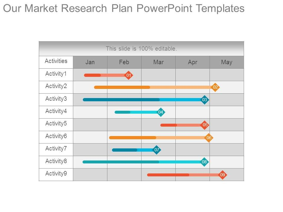 Our Market Research Plan Powerpoint Templates Powerpoint Templates Download Ppt Background Template Graphics Presentation