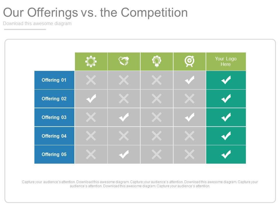 Our offerings vs the competition ppt slides powerpoint for Powerpoint theme vs template