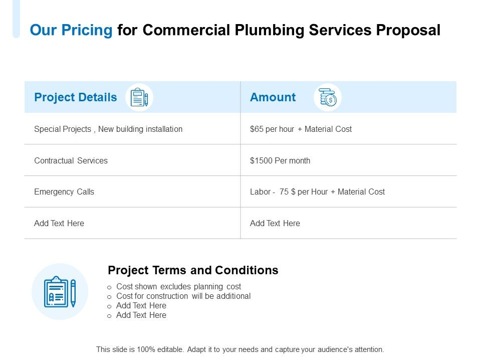 Our Pricing For Commercial Plumbing Services Proposal Ppt Powerpoint Presentation Professional Examples
