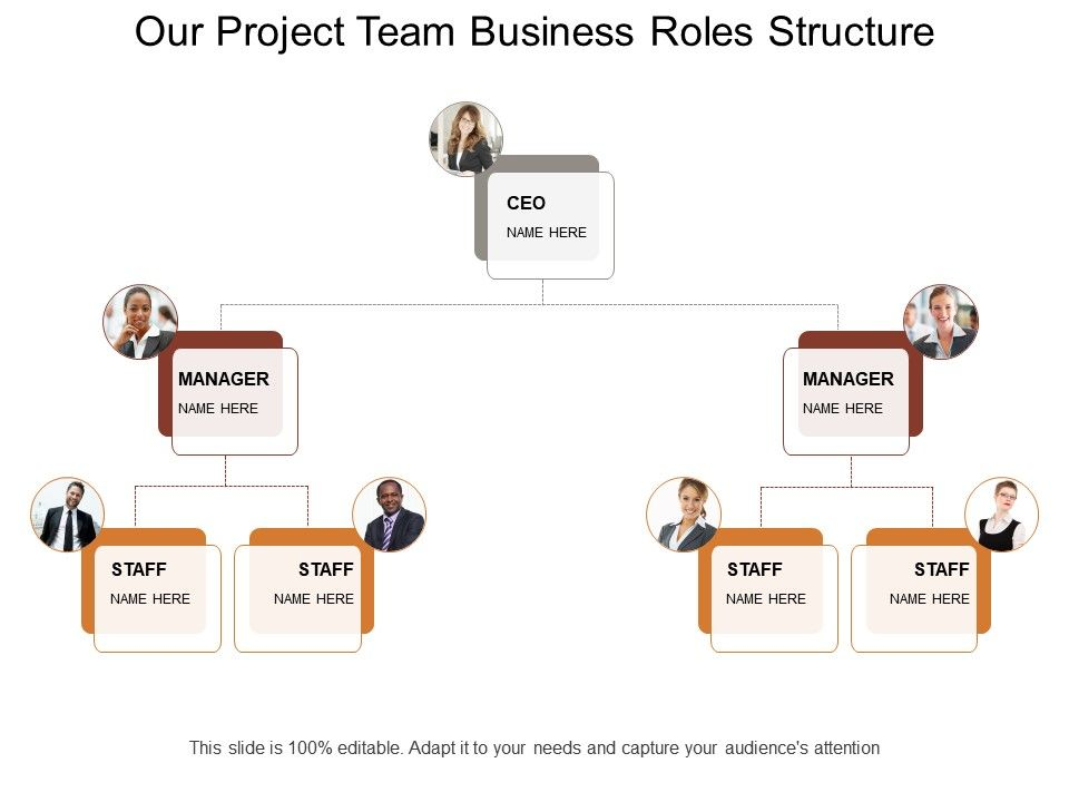our_project_team_business_roles_structure_Slide01