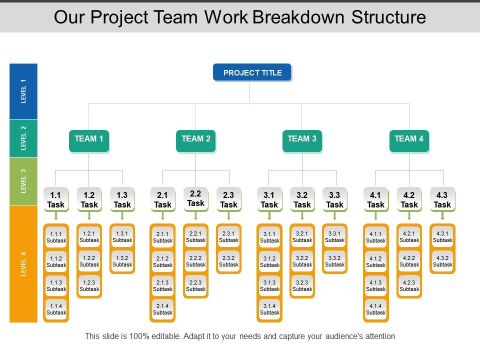 Our Project Team Work Breakdown Structure Presentation Powerpoint Diagrams Ppt Sample Presentations Ppt Infographics