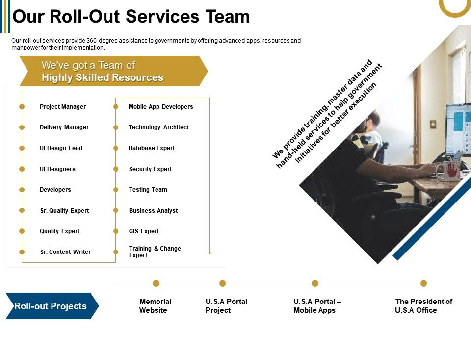 Our Roll Out Services Team Expert Ppt Powerpoint Presentation Professional Layout Ideas
