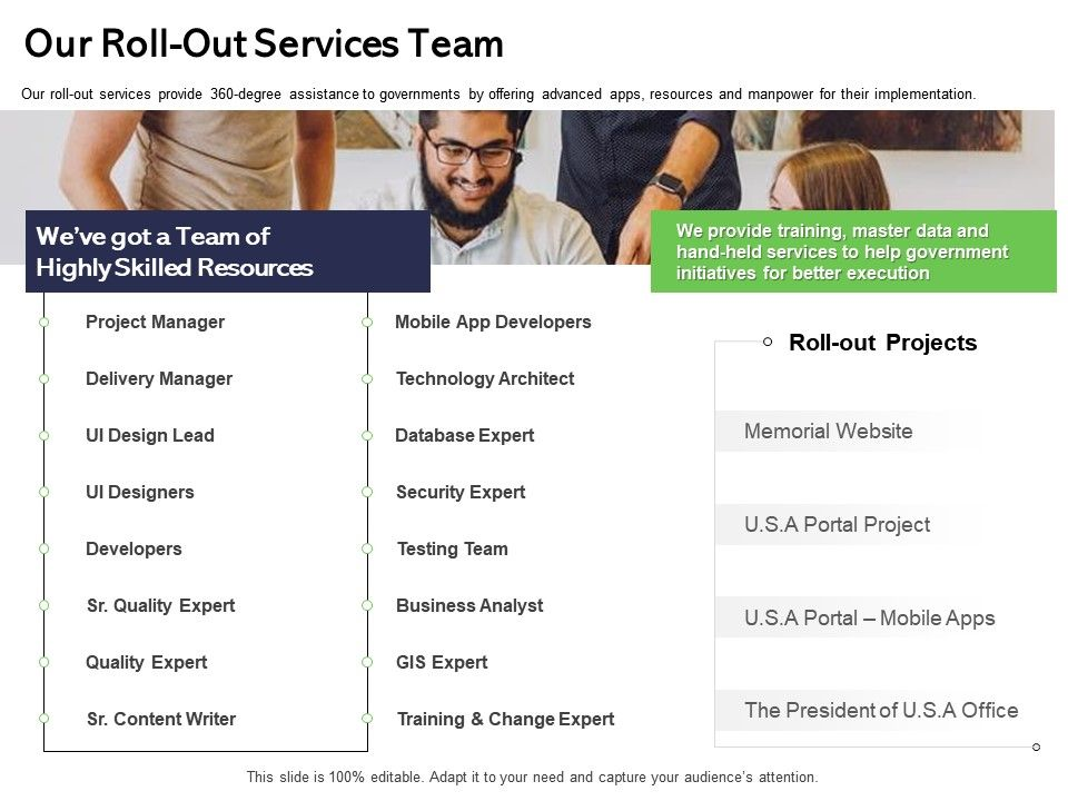 Our Roll Out Services Team Writer Ppt Powerpoint Presentation Styles Rules