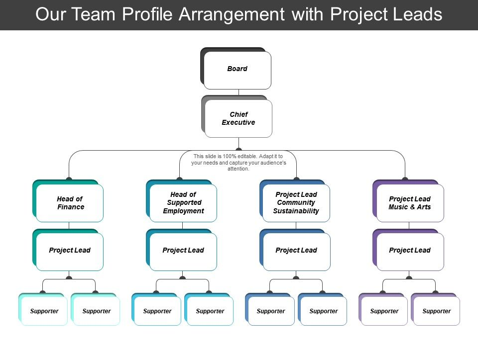 our_team_profile_arrangement_with_project_leads_Slide01