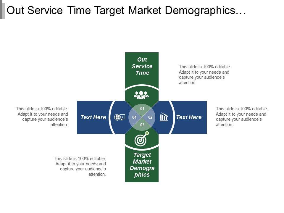 out_service_time_target_market_demographics_target_market_psychographics_Slide01