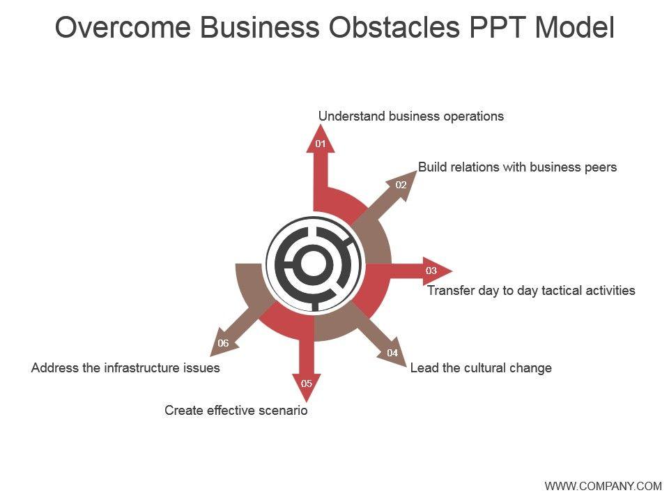 overcome_business_obstacles_ppt_model_Slide01