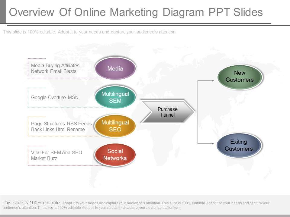 overview_of_online_marketing_diagram_ppt_slides_Slide01