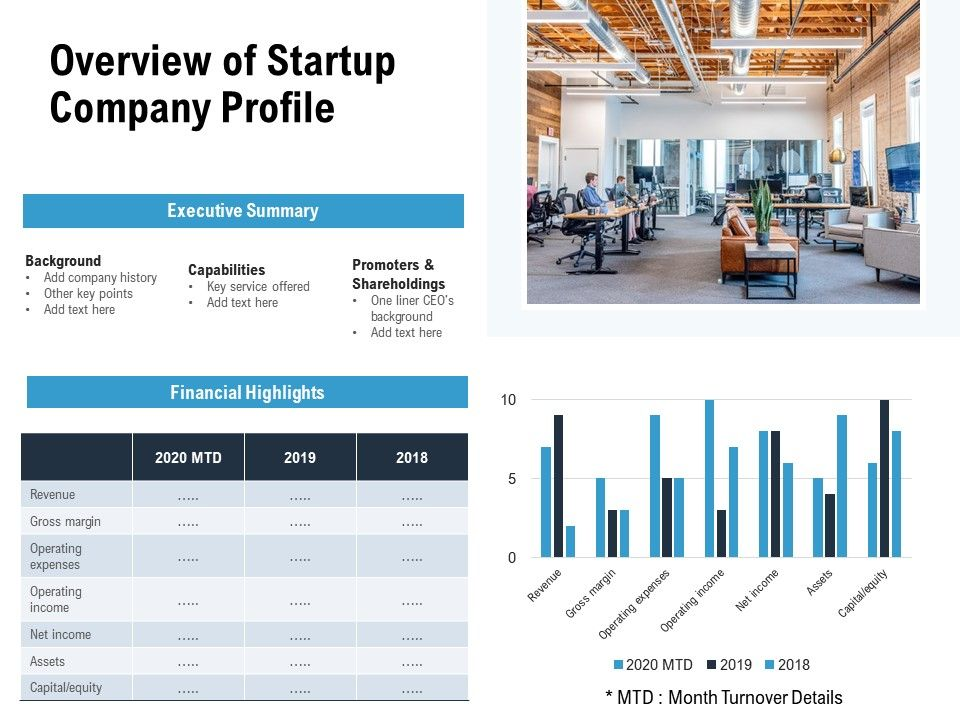 Overview Of Startup Company Profile