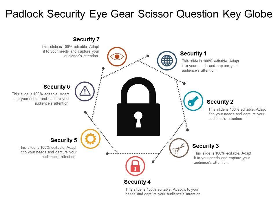 padlock_security_eye_gear_scissor_question_key_globe_Slide01