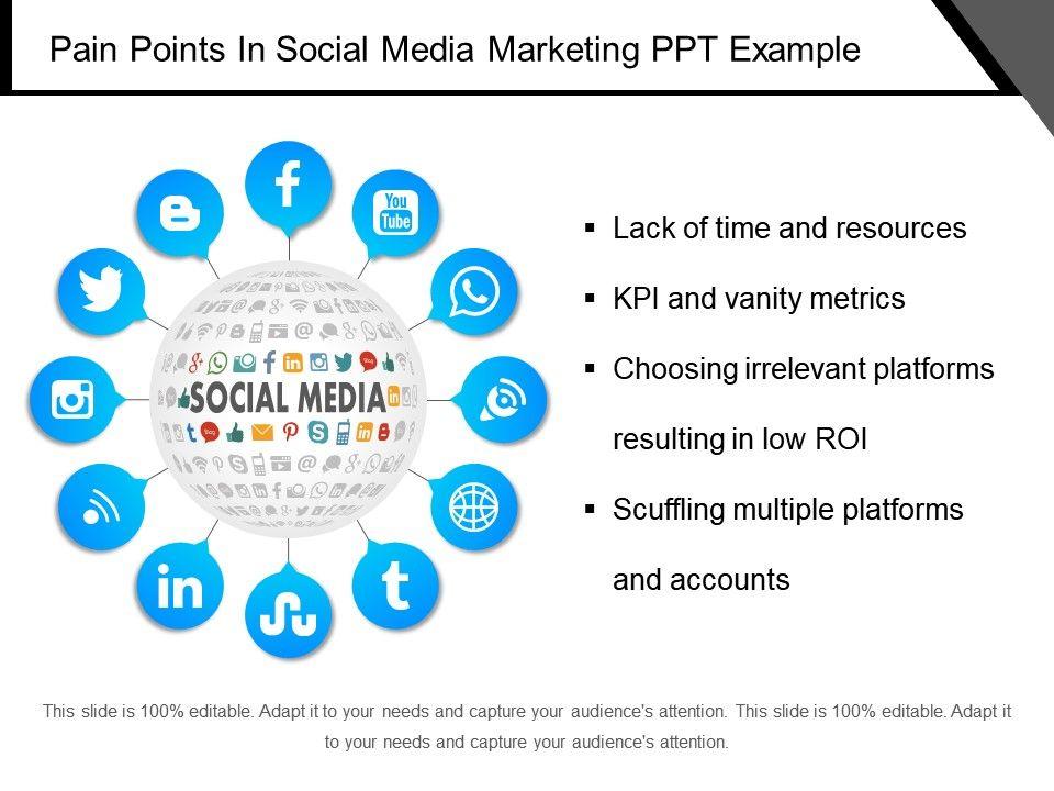 pain points in social media marketing ppt example presentation