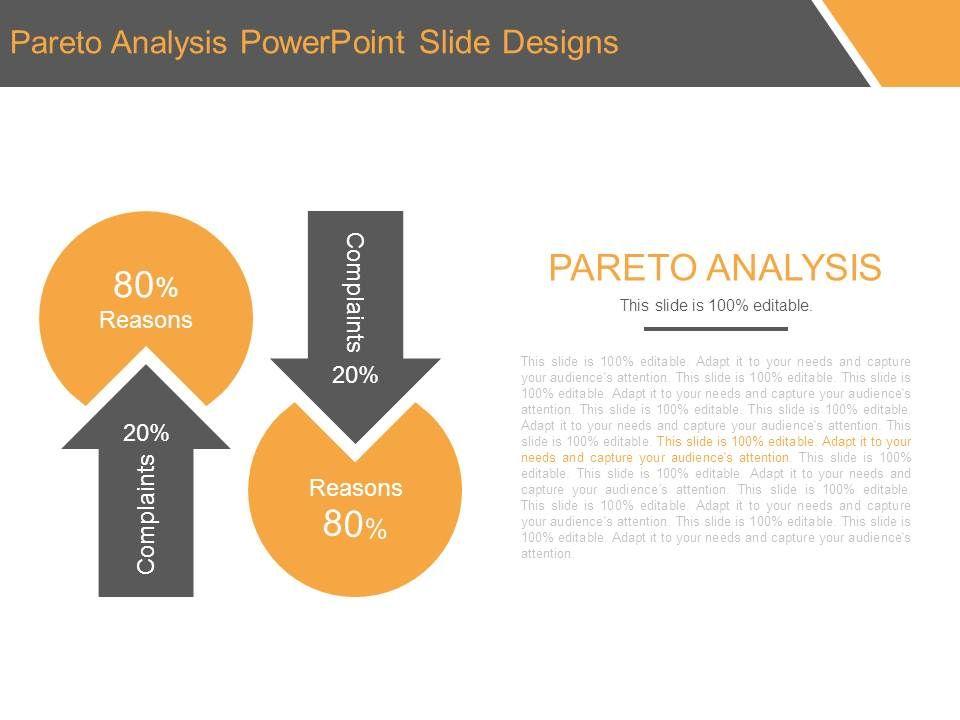 Pareto Analysis Powerpoint Slide Designs Presentation Graphics