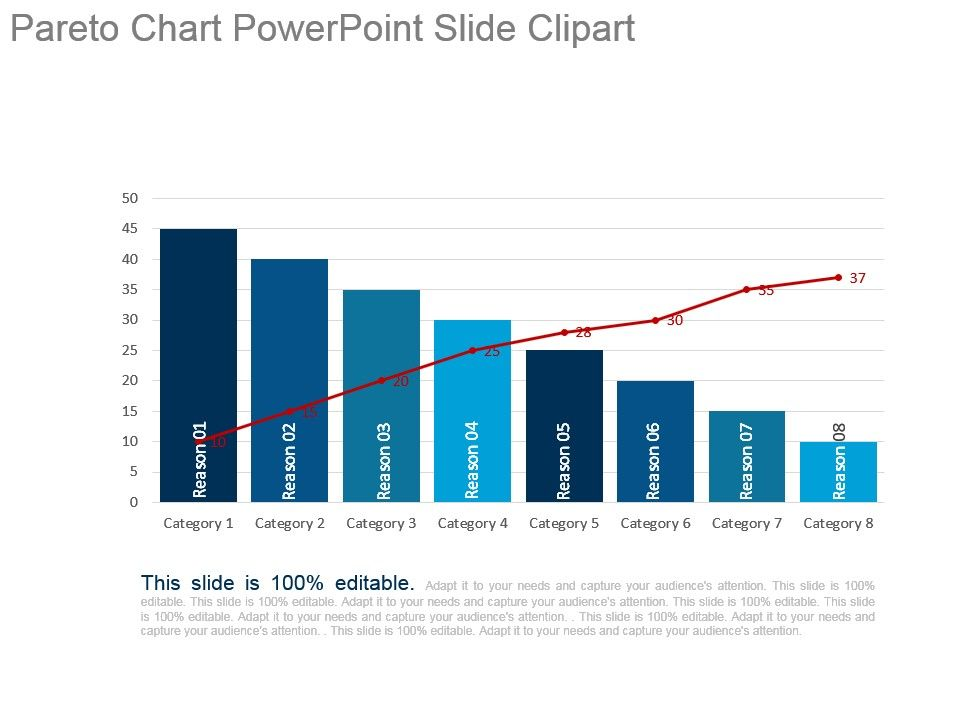 Pareto Chart Powerpoint Slide Clipart  Powerpoint Templates