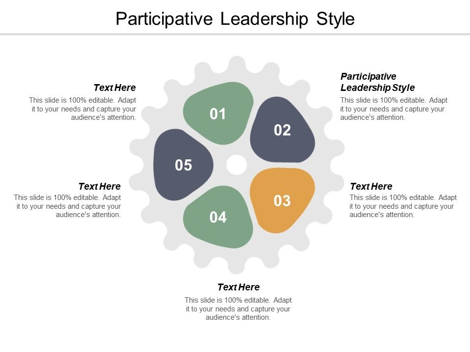 Participative Leadership Style Ppt Powerpoint Presentation Model Icon Cpb