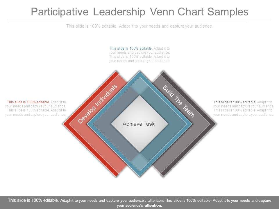 participative_leadership_venn_chart_samples_Slide01