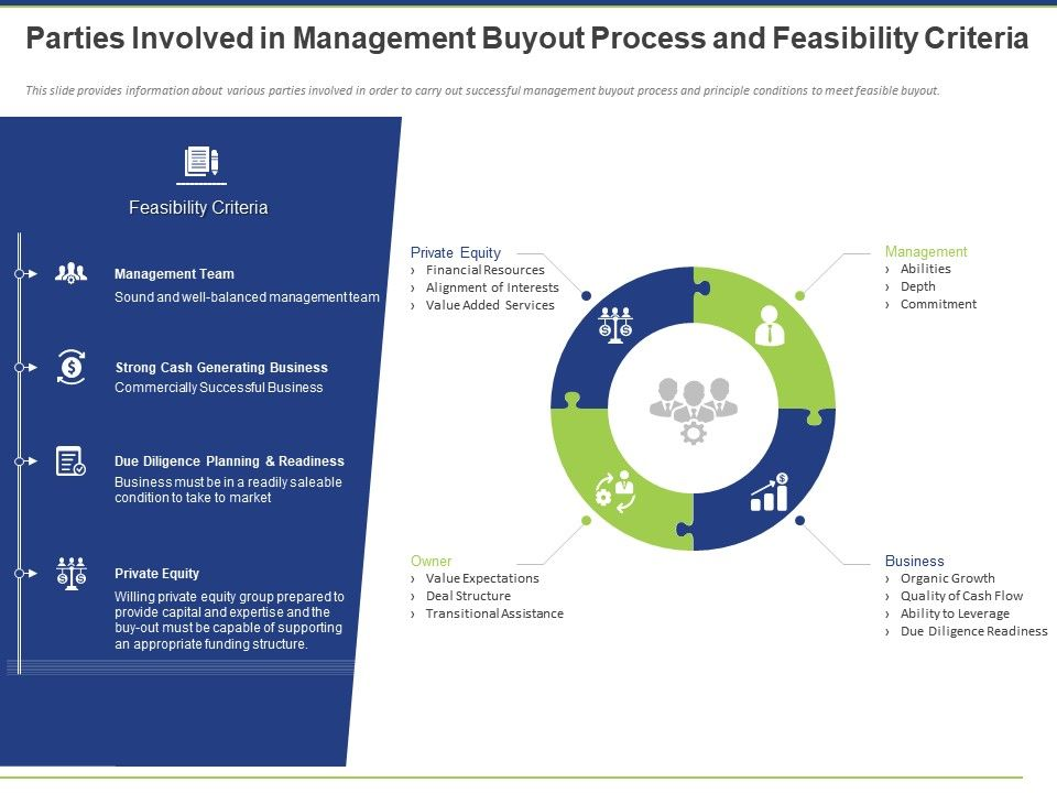 Parties Involved In Management Buyout Process And