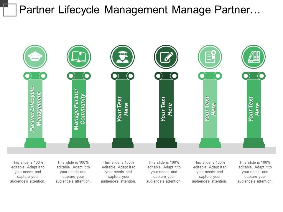 partner_lifecycle_management_manage_partner_community_research_development_Slide01