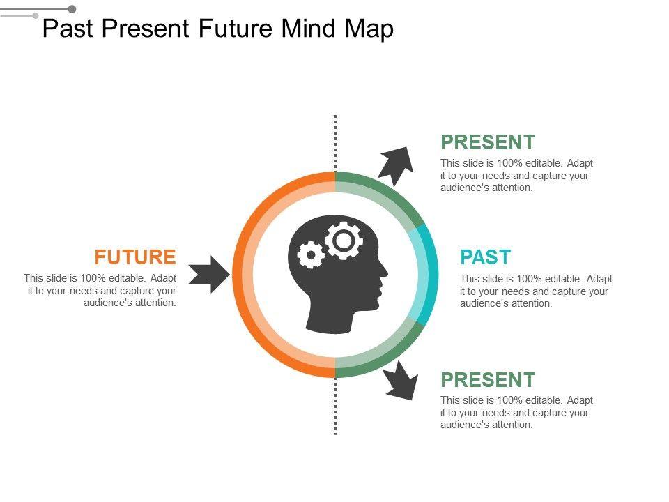 Past present future mind map powerpoint templates microsoft pastpresentfuturemindmappowerpointtemplatesmicrosoftslide01 pastpresentfuturemindmappowerpointtemplatesmicrosoftslide02 toneelgroepblik Choice Image
