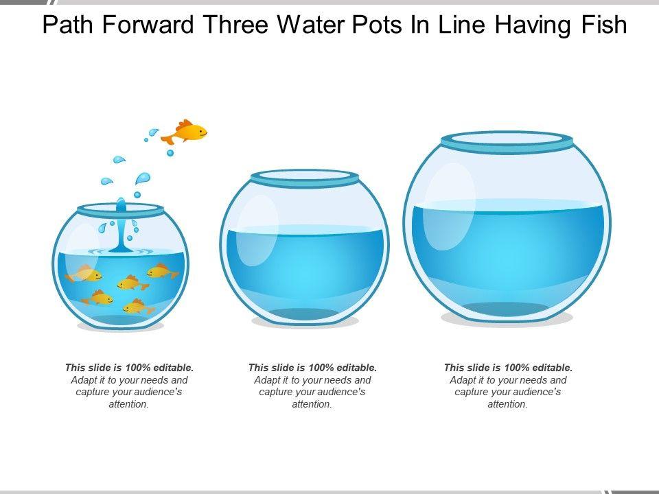 path_forward_three_water_pots_in_line_having_fish_Slide01