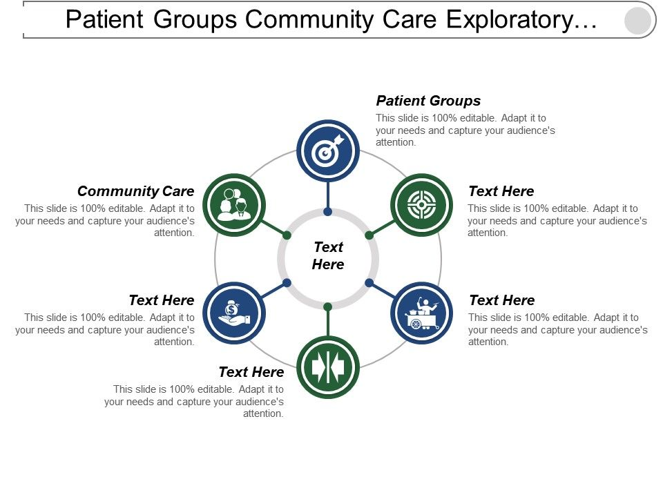 patient_groups_community_care_exploratory_research_theory_validation_Slide01