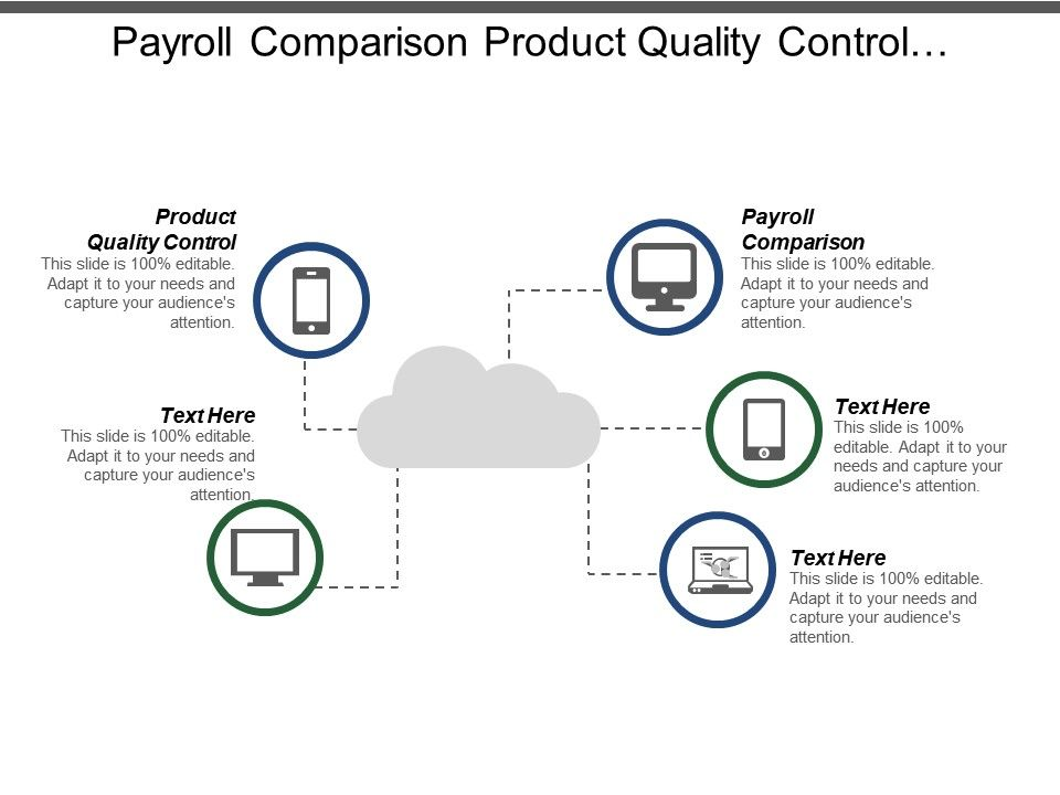 payroll_comparison_product_quality_control_leadership_training_resources_Slide01