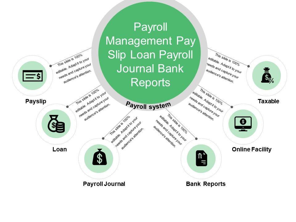 payroll management pay slip loan payroll journal bank reports, Bank Loan Presentation Template, Presentation templates