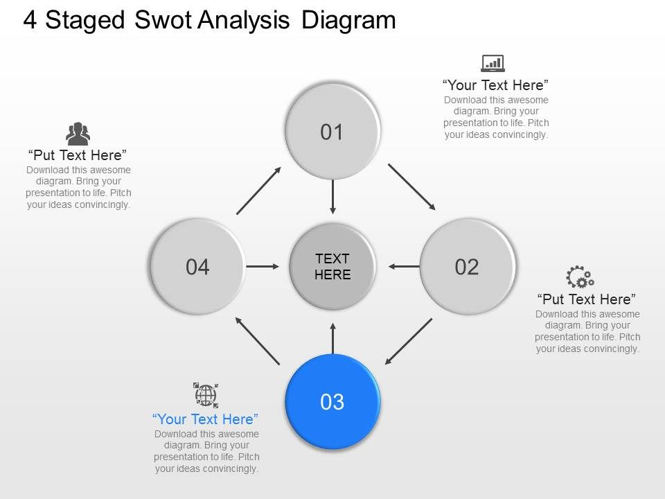swot analysis of pc world Swot analysis for the computer repair industry by david ingram  according  to ibis world, revenue for the industry reached $203 billion in 2010 computer.