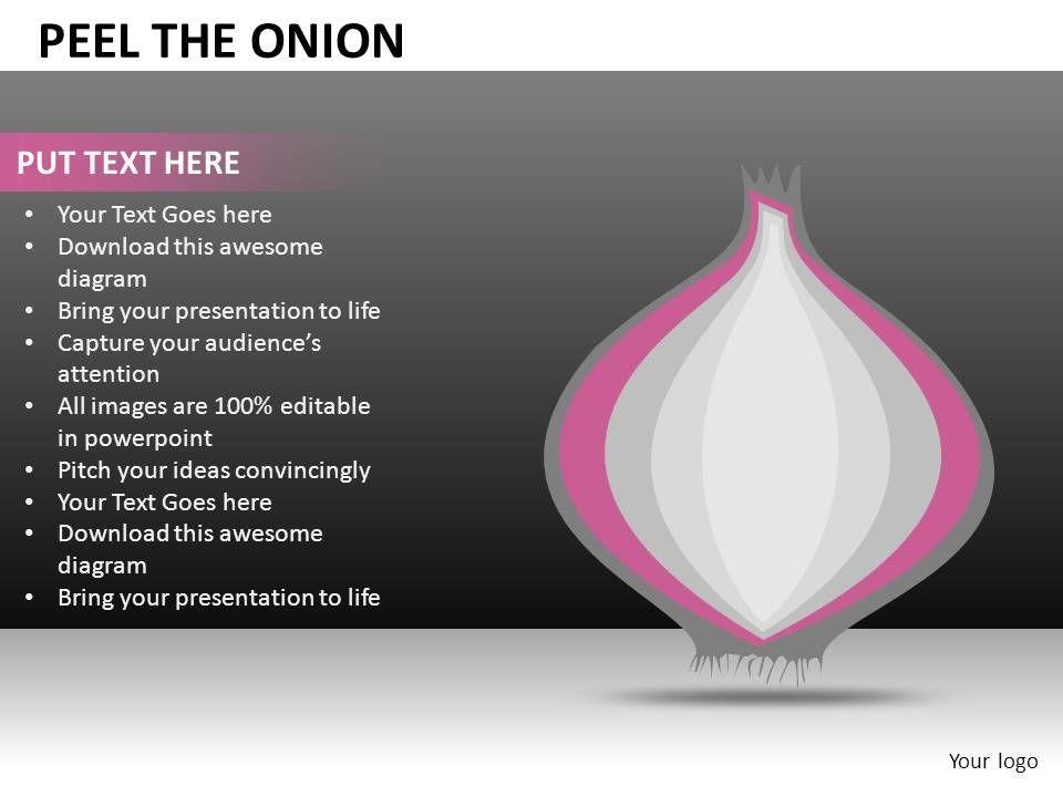peel the onion powerpoint presentation slides db