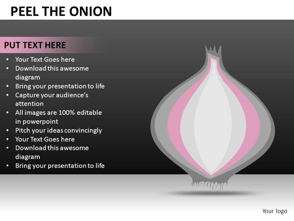 Peel The Onion Powerpoint Presentation Slides Db Powerpoint Slide