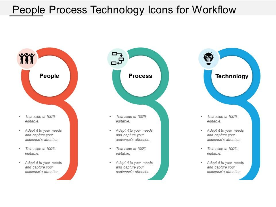people process technology icons for workflow powerpoint