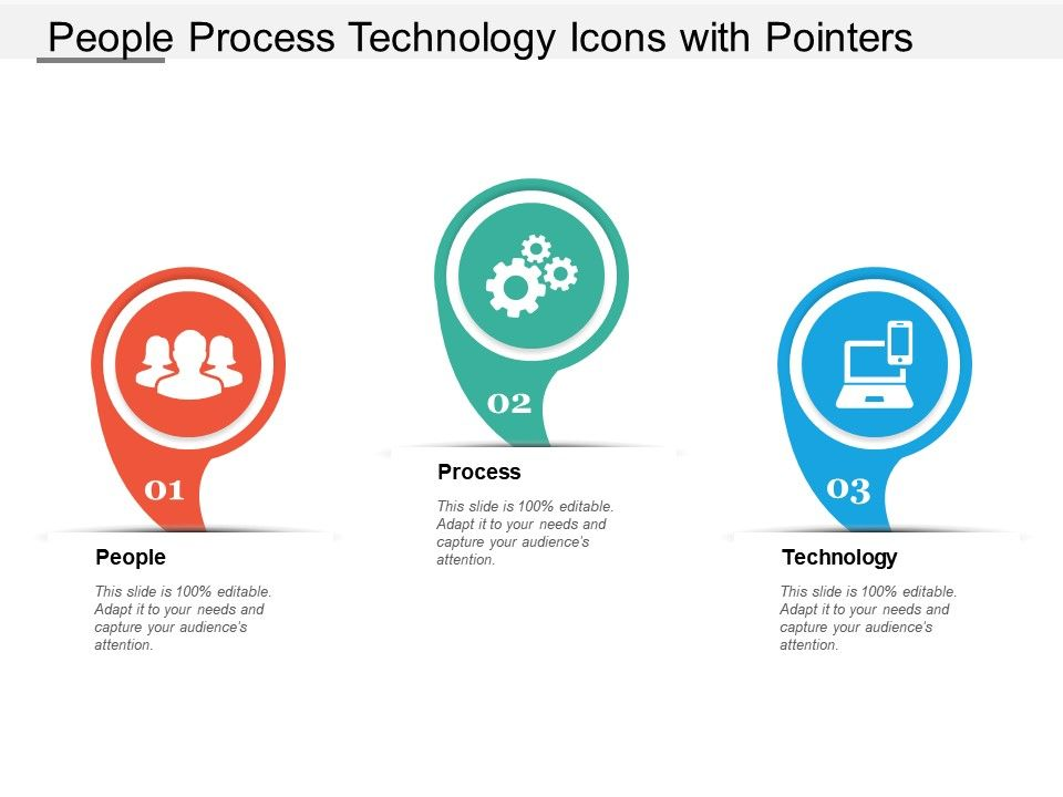 people process technology icons with pointers