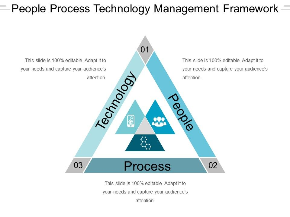 people process technology management framework ppt samples