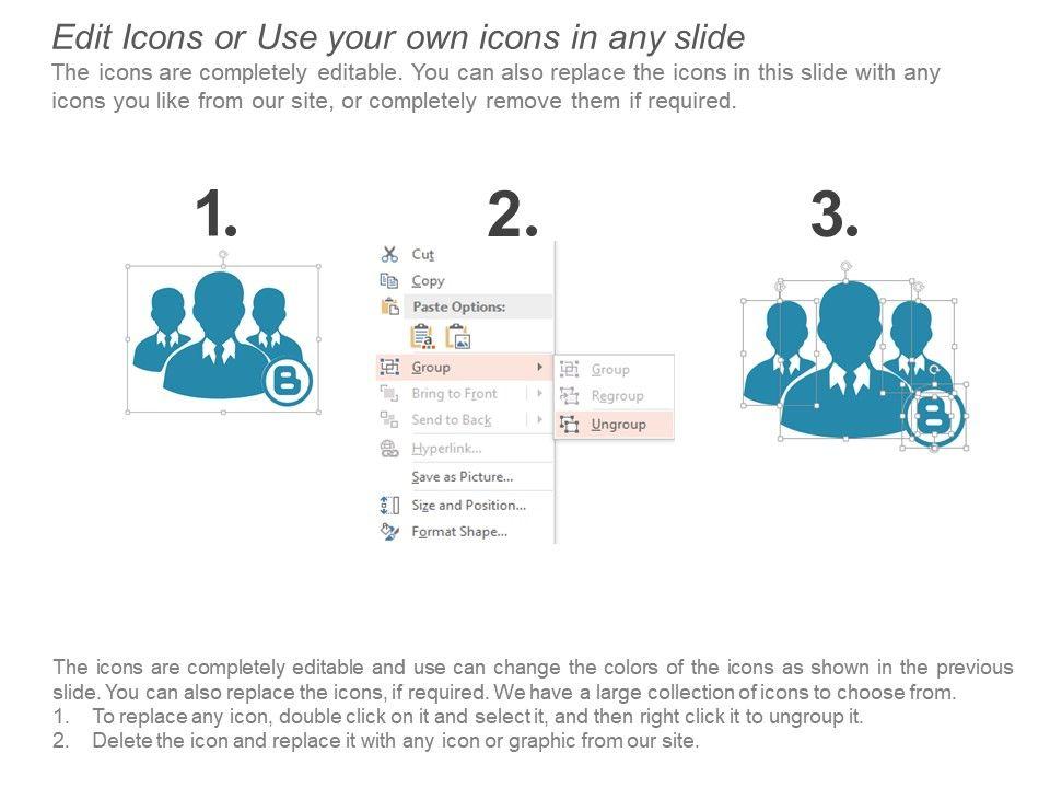People Process Technology Venn Diagram Ppt Slide Show Powerpoint