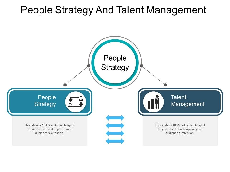 people_strategy_and_talent_management_Slide01