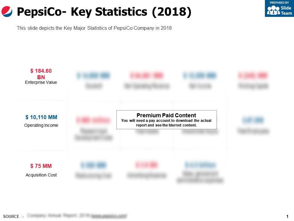 Pepsico Key Statistics 2018