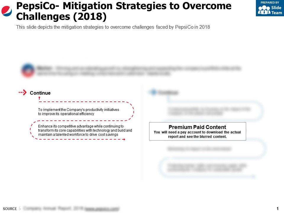 Pepsico Mitigation Strategies To Overcome Challenges 2018