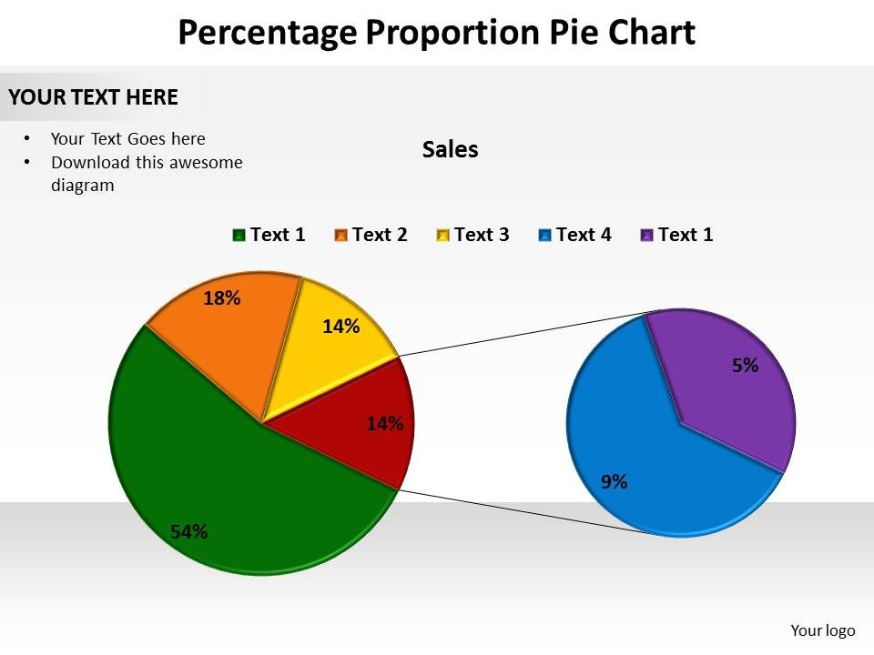 how to change the percentages on pie chart in powerpoint