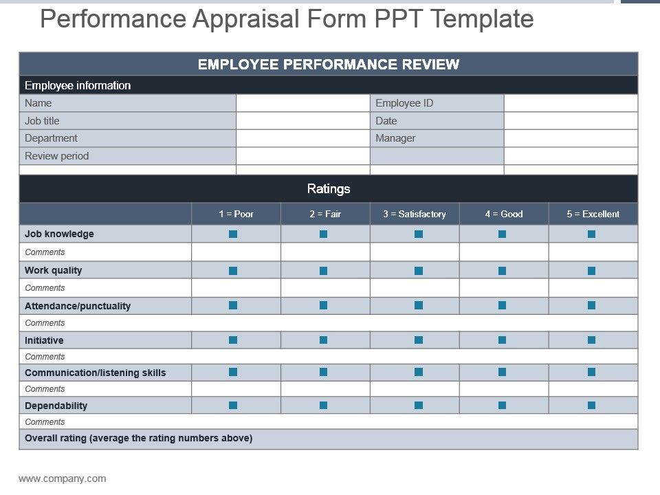 Performance Appraisal Form Ppt Template | PowerPoint Templates Designs |  PPT Slide Examples | Presentation Outline
