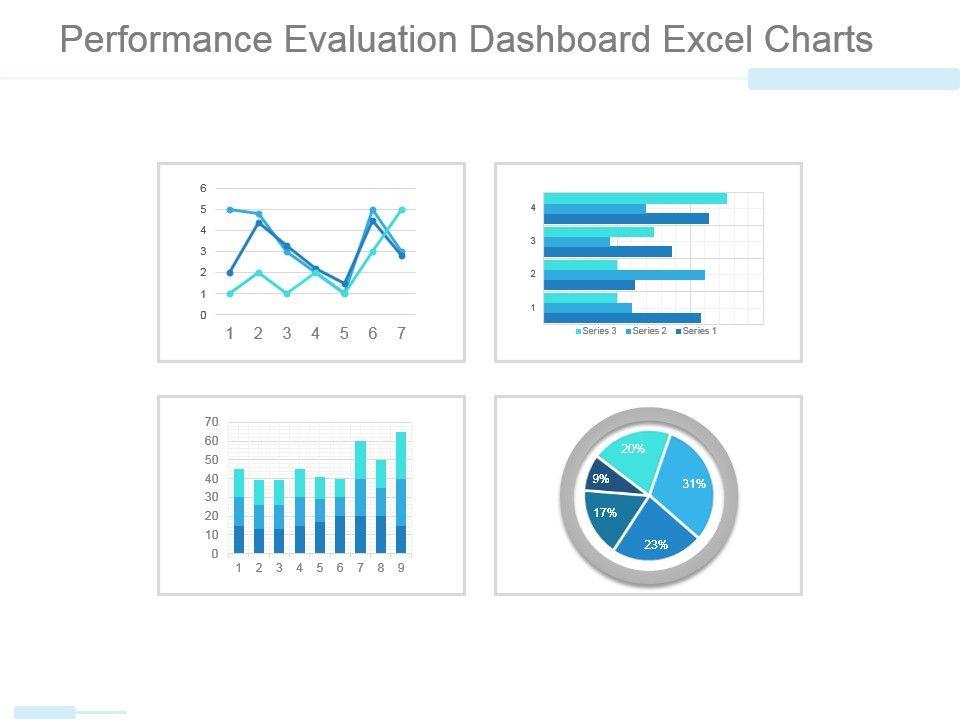 evaluation topics