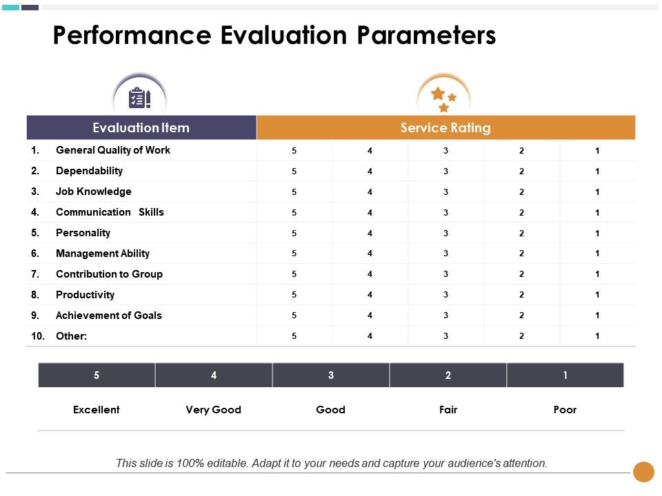 performance_evaluation_parameters_communication_skills_personality_Slide01