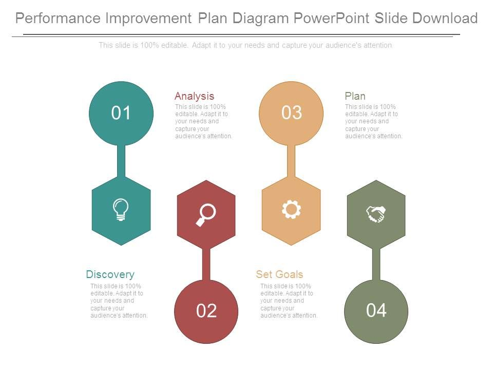 performance improvement plan diagram powerpoint slide download