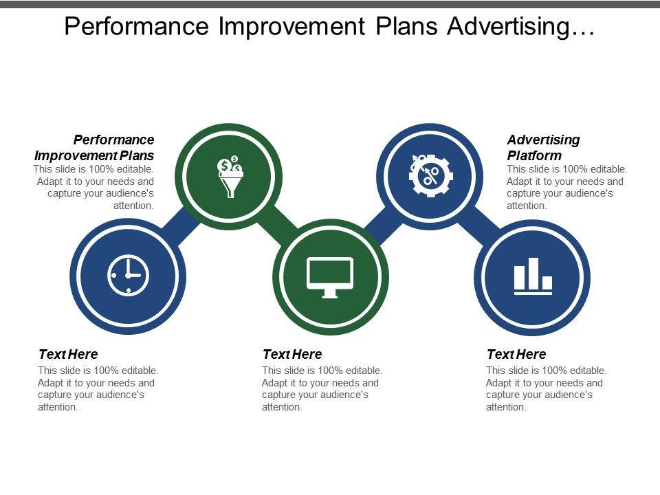 performance_improvement_plans_advertising_platform_market_scale_future_technology_Slide01